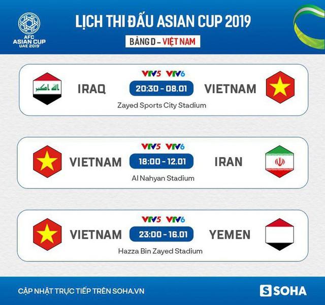 """Báo Hàn Quốc chỉ ra """"điểm yếu chết người"""" khiến Việt Nam khó tạo địa chấn ở Asian Cup - Ảnh 2."""