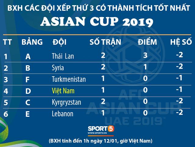 Văn Lâm cản phá xuất thần, Ngọc Hải lăn xả phòng ngự, tuyển Việt Nam thi đấu ngang ngửa Iran - Ảnh 8.