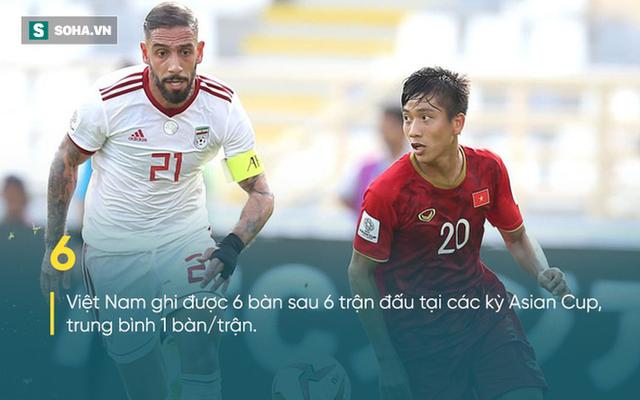 BXH Asian Cup: Vé vớt đầu tiên có chủ, cửa đi tiếp cho Việt Nam bị thu hẹp - Ảnh 2.