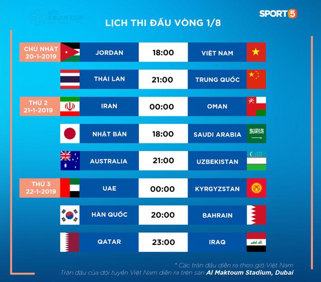 Nhà báo Jordan: Các cầu thủ Việt Nam chạy nhanh như gió. Đá hay chẳng kém gì Hàn Quốc - Ảnh 3.