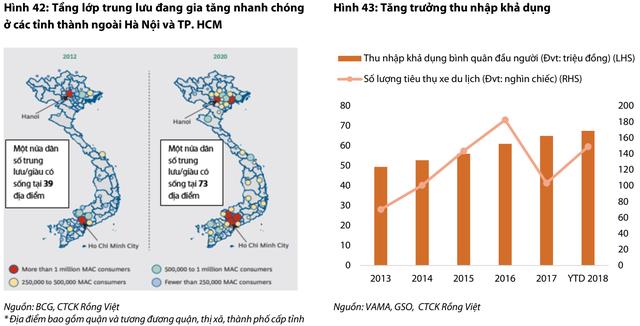 """Năm 2019 được dự báo tiếp tục khó khăn, đầu tư cổ phiếu nào để """"tồn tại"""" trên TTCK Việt Nam? - Ảnh 1."""