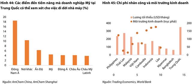 """Năm 2019 được dự báo tiếp tục khó khăn, đầu tư cổ phiếu nào để """"tồn tại"""" trên TTCK Việt Nam? - Ảnh 2."""