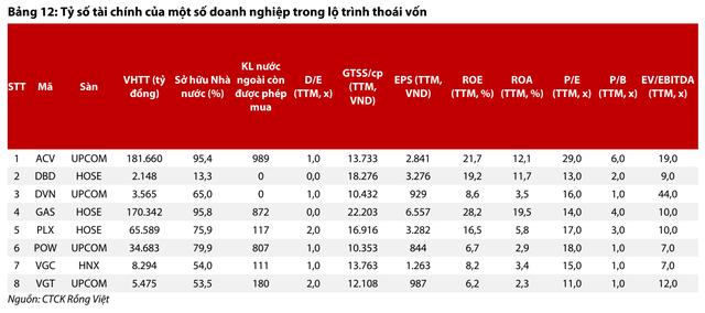 """Năm 2019 được dự báo tiếp tục khó khăn, đầu tư cổ phiếu nào để """"tồn tại"""" trên TTCK Việt Nam? - Ảnh 4."""