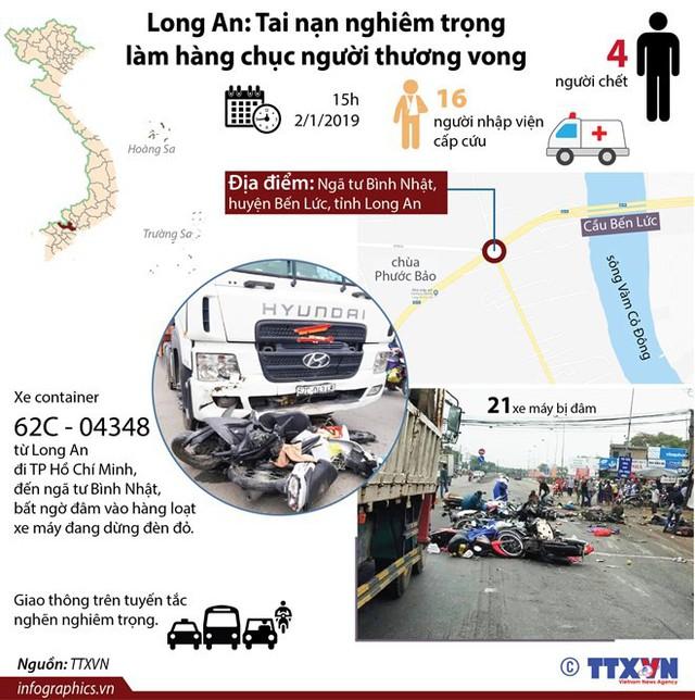 Toàn cảnh vụ tai nạn thảm khốc gây thương vong lớn tại Long An - Ảnh 1.