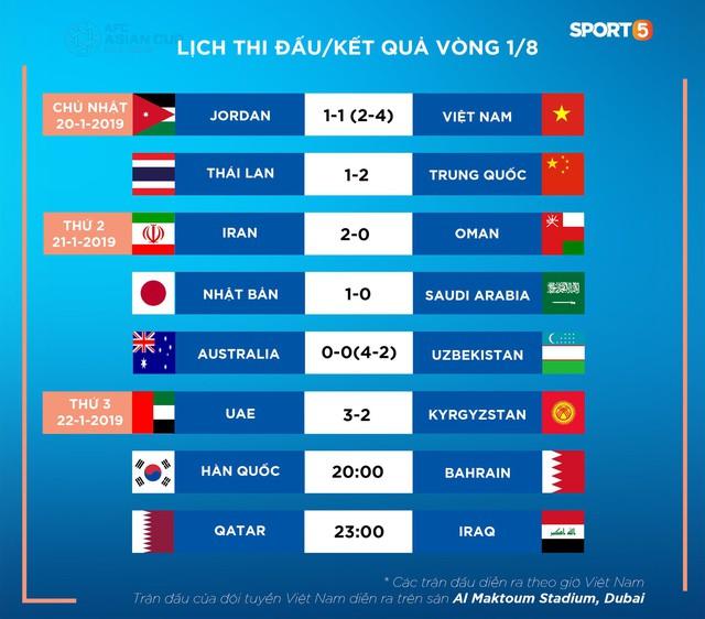 Tiền đạo ngôi sao của Nhật Bản: Tôi không cần ra sân, Nhật Bản vẫn chắc chắn đánh bại Việt Nam - Ảnh 2.