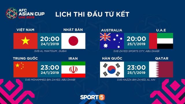 Xem trọn bộ lịch thi đấu tứ kết Asian Cup 2019 tại đây: Tiêu điểm Việt Nam - Nhật Bản và đại chiến Đông Á - Tây Á - Ảnh 1.