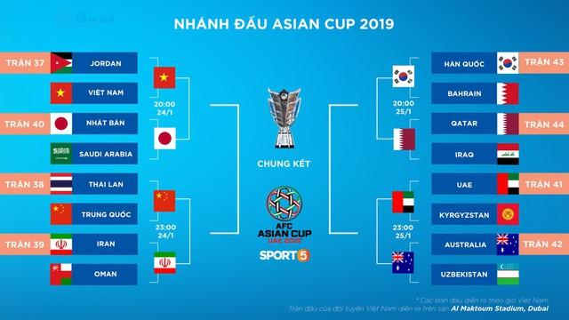 Xem trọn bộ lịch thi đấu tứ kết Asian Cup 2019 tại đây: Tiêu điểm Việt Nam - Nhật Bản và đại chiến Đông Á - Tây Á - Ảnh 2.