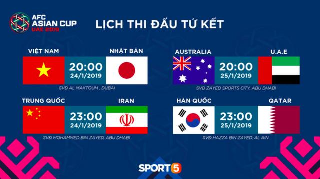 Thắng Nhật Bản ở tứ kết, Việt Nam sẽ hưởng đặc quyền chưa từng có trong lịch sử Asian Cup - Ảnh 2.
