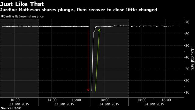 Gặp sự cố flash crash gây thiệt hại 41 tỷ USD, Goldman Sachs và Morgan Stanley gấp rút yêu cầu huỷ bỏ giao dịch - Ảnh 1.