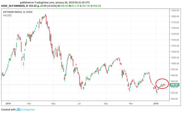 """Tuần giao dịch cuối năm: """"Nhà đầu tư nên tập trung vào các cổ phiếu riêng lẻ và không cần quá quan tâm đến chỉ số chung"""" - Ảnh 2."""