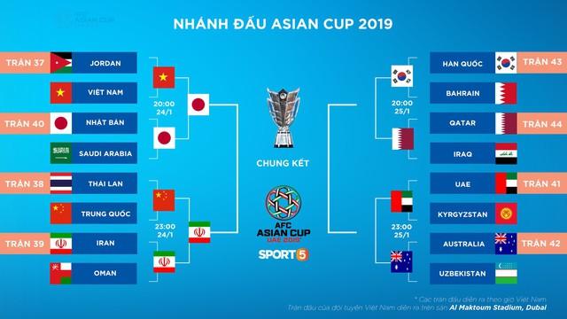 Lịch thi đấu Asian Cup hôm nay (28/1): Nhật Bản và Iran, đội nào sẽ giành vé vào chung kết - Ảnh 1.