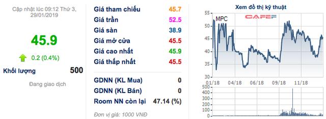 ĐHĐCĐ Minh Phú (MPC): 4 nhà đầu tư từ Nhật, Mỹ, Hàn đang trả giá mua cổ phần, tham vọng sau hợp tác chiếm đến 25% thị phần tôm toàn cầu - Ảnh 1.