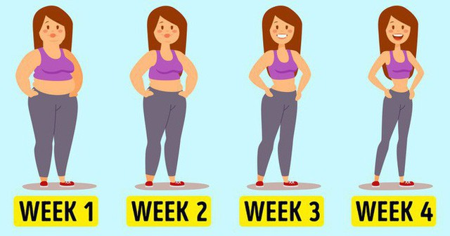 Bài tập đơn giản biến đổi toàn bộ cơ thể bạn trong vòng 1 tháng - tập ngay thôi thì sẽ kịp đón Tết - Ảnh 7.