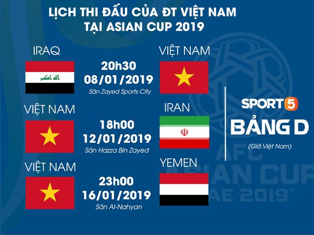 Tuyển Việt Nam nghiên cứu kỹ đối thủ trước giờ G, sẵn sàng xung trận tại Asian Cup 2019 - Ảnh 6.