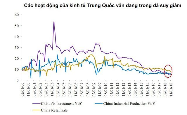 Tương lai chiến tranh thương mại Mỹ - Trung: Có thể đạt thỏa thuận nhưng khó lòng hạ nhiệt - Ảnh 5.