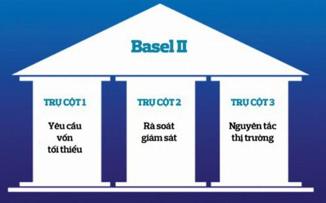 Các ngân hàng đang nỗ lực đáp ứng các quy định của Thông tư 41 - Ảnh 1.