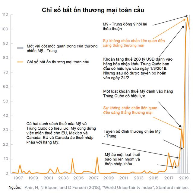 Báo Úc: Việt Nam đã trở thành người cầm cờ trong những nỗ lực tự do hóa thương mại những năm gần đây - Ảnh 1.