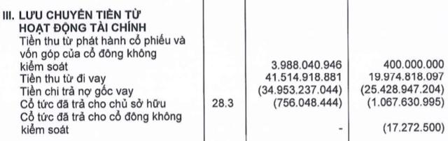 THACO tăng 6.500 tỷ dư nợ vay: Nếu 1 năm mà không thấy hướng ra dễ bị ngân hàng 'chặt' luôn cùng HAGL, vì mình cũng nợ - Ảnh 5.