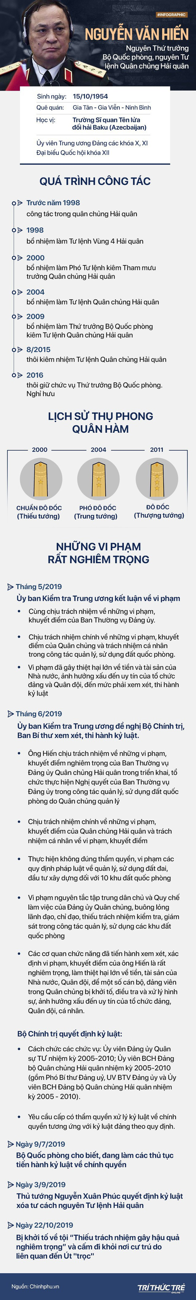 Những vi phạm rất nghiêm trọng của Đô đốc Nguyễn Văn Hiến vừa bị khởi tố - Ảnh 1.
