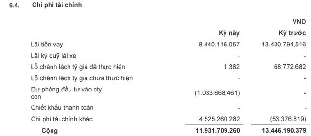 Hoàng Long (HLG): LNST quý 3 giảm 17% so với cùng kỳ - Ảnh 2.