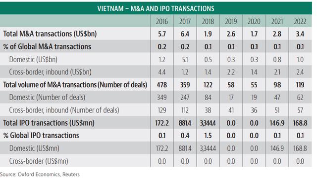 Từ M&A 1 tỷ USD giữa SK và Vingroup, thấy gì về xu hướng đầu tư nước ngoài vào Việt Nam? - Ảnh 1.
