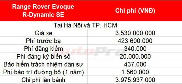Cách tính giá lăn bánh loạt xe mới vừa ra mắt tại Việt Nam: Toàn xe tiền tỷ - Ảnh 13.