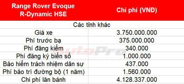 Cách tính giá lăn bánh loạt xe mới vừa ra mắt tại Việt Nam: Toàn xe tiền tỷ - Ảnh 16.