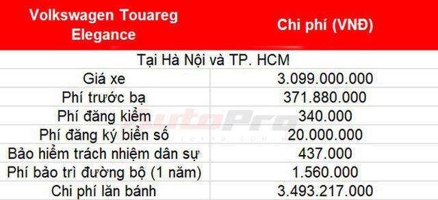 Cách tính giá lăn bánh loạt xe mới vừa ra mắt tại Việt Nam: Toàn xe tiền tỷ - Ảnh 40.