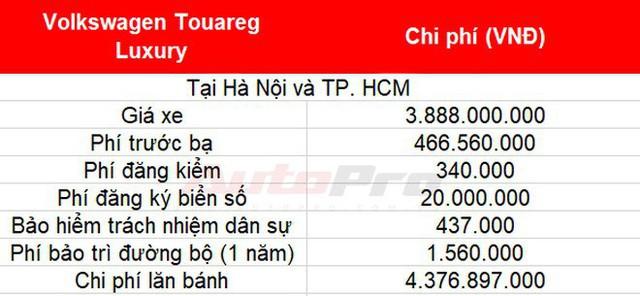 Cách tính giá lăn bánh loạt xe mới vừa ra mắt tại Việt Nam: Toàn xe tiền tỷ - Ảnh 44.