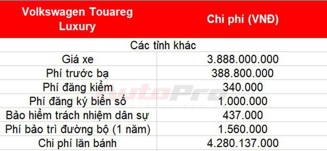Cách tính giá lăn bánh loạt xe mới vừa ra mắt tại Việt Nam: Toàn xe tiền tỷ - Ảnh 45.