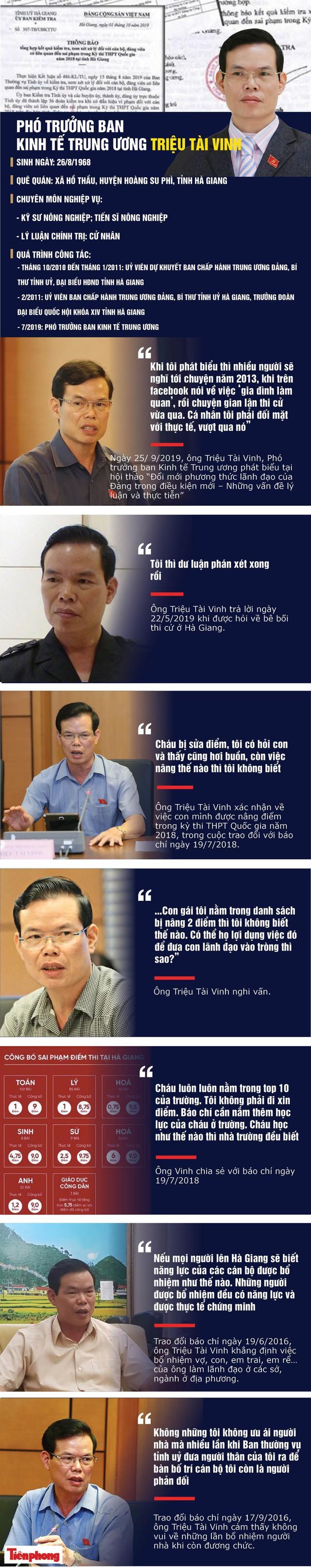 Những phát ngôn dậy sóng của nguyên Bí thư Tỉnh ủy Hà Giang Triệu Tài Vinh - Ảnh 1.