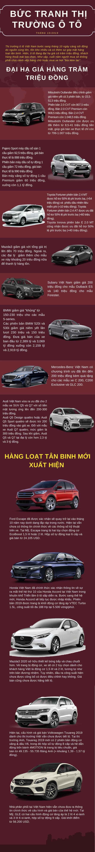 Bức tranh thị trường ô tô Việt tháng 10/2019: Xe sang giảm giá cao nhất 300 triệu đồng, hàng loạt tân binh mới xuất hiện - Ảnh 1.