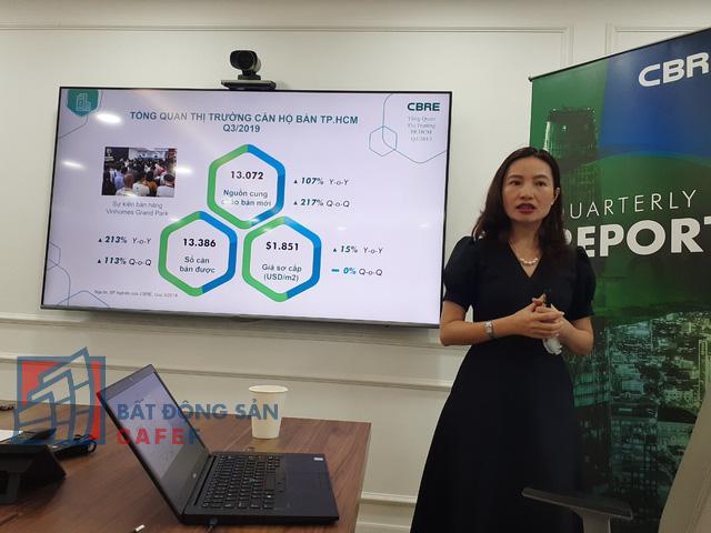 Giám đốc cấp cao CBRE Việt Nam: Vinhomes Grand Park cứu nguồn cung mới không quá sụt giảm, sắp tới thị trường kỳ vọng sẽ sôi động hơn  - Ảnh 1.