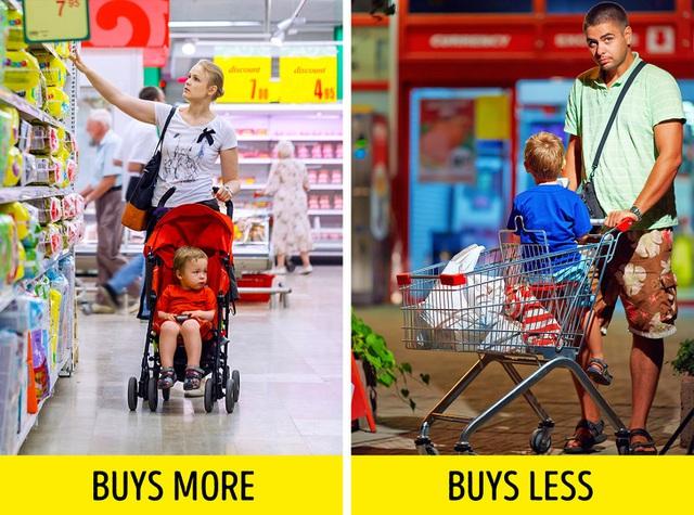 Sự thật thẻ tích điểm, cổng chống trộm siêu thị khiến bạn giật mình - Ảnh 12.