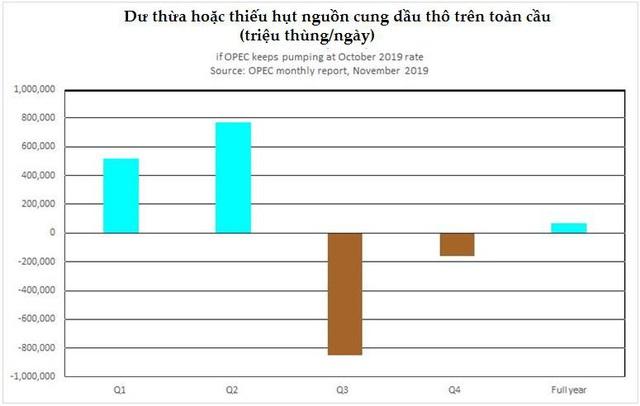 Thị trường ngày 16/11: Giá sắt thép tăng mạnh nhất hơn 2 tháng, dầu tăng gần 2% - Ảnh 1.