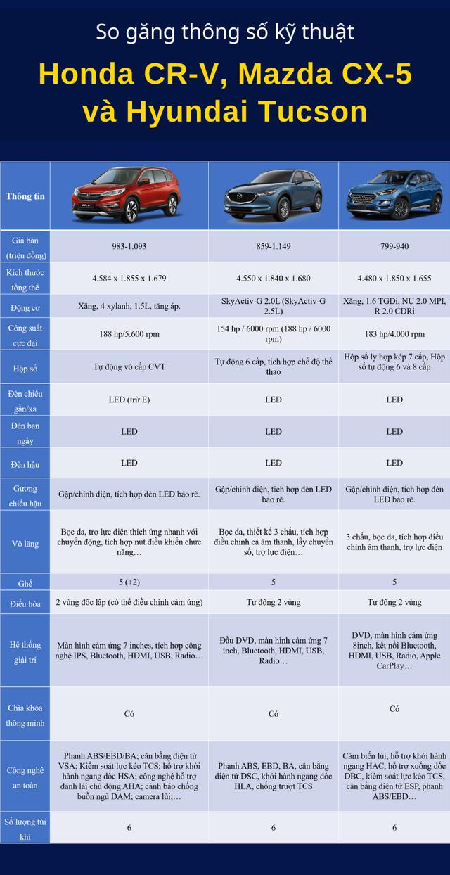 VinFast sắp tung ra 2 mẫu xe mới, giá dự đoán từ 600 triệu đồng, sẽ trở thành đối thủ cạnh tranh của những mẫu xe nào trên thị trường? - Ảnh 3.
