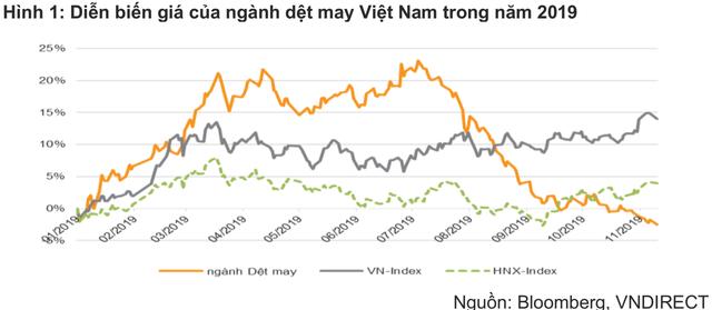 """""""Chiến tranh thương mại đem lại nhiều thách thức hơn là thuận lợi cho ngành dệt may Việt Nam"""" - Ảnh 3."""