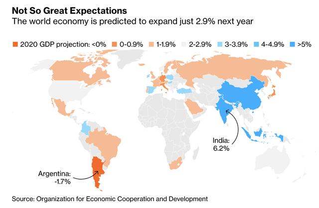 OECD: So với suy thoái kinh tế, đây là những vấn đề nan giải gấp bội mà thế giới đang phải đối mặt! - Ảnh 1.