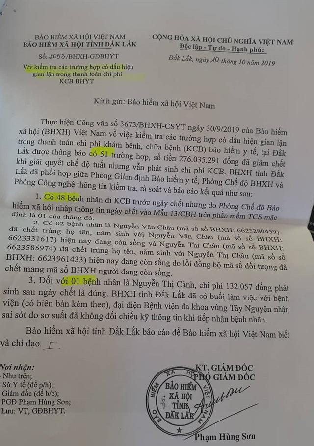 Bảo hiểm xã hội Đắk Lắk giải trình về 51 trường hợp đã chết vẫn khám bệnh - Ảnh 1.