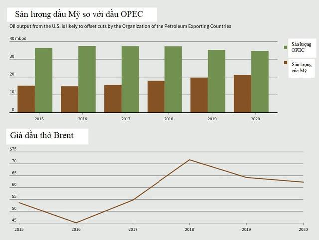 Thị trường ngày 6/11: Dầu, đồng, cao su tiếp đà tăng, vàng giảm mạnh nhất trong hơn một tháng - Ảnh 1.