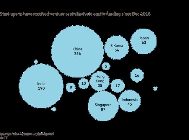 Sự trỗi dậy của các siêu ứng dụng ở Đông Nam Á: Được định giá cao hơn 15 ngân hàng thuộc top lớn nhất khu vực, những nhà cho vay có tiếng cũng phải dè chừng - Ảnh 2.