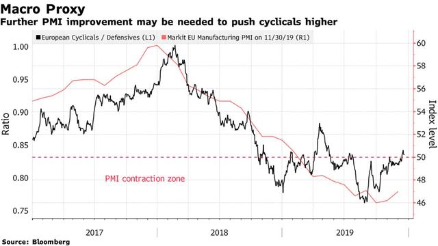 Sau 1 năm lập đỉnh kỷ lục, nhà đầu tư nên mong đợi điều gì ở thị trường chứng khoán năm 2020?  - Ảnh 1.