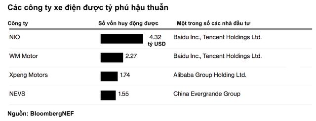 Lại thêm một quả bong bóng sắp vỡ tung, các tỷ phú giàu nhất Trung Quốc từ Jack Ma tới Pony Ma cũng lạc lối - Ảnh 1.