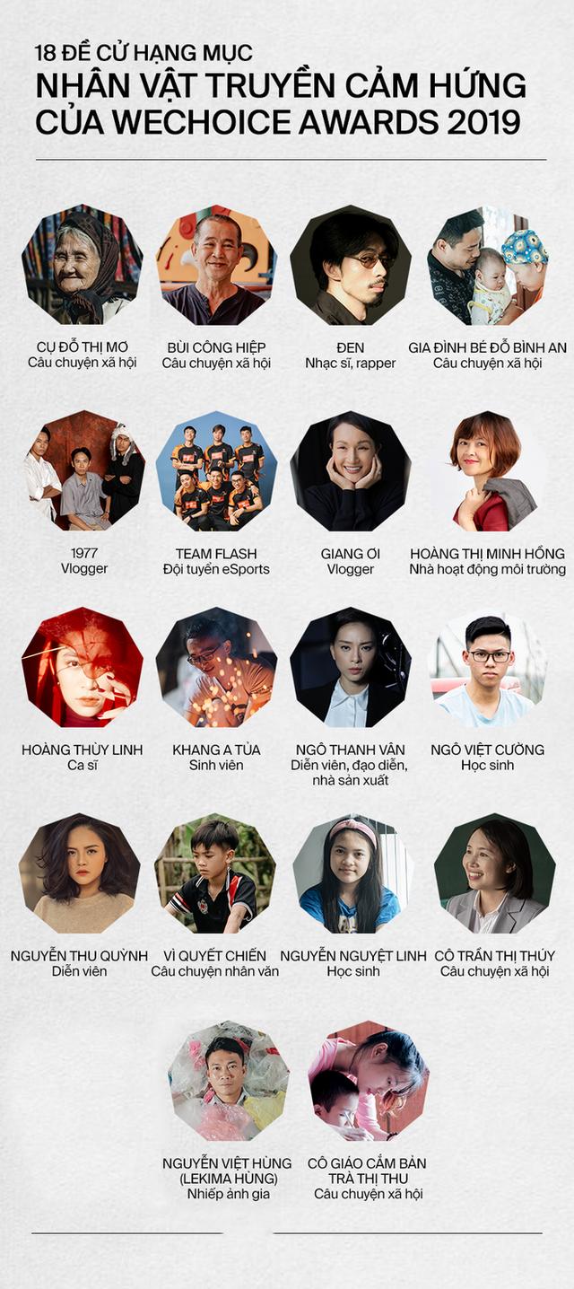 WeChoice Awards 2019: Cổng bình chọn đã chính thức được mở!  - Ảnh 1.
