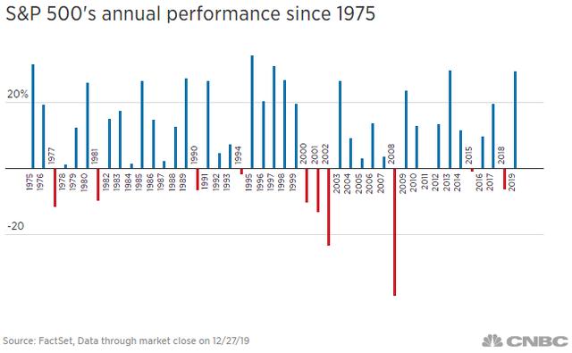 Nhà đầu tư tranh thủ chốt lời để nghỉ lễ, Dow Jones bất ngờ giảm gần 200 điểm - Ảnh 1.