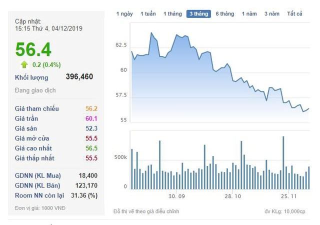 Novaland (NVL) hoàn tất phát hành lượng cổ phiếu ESOP trị giá hơn 1.000 tỷ đồng - Ảnh 1.