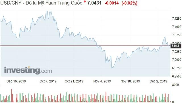 Trung Quốc bị nghi ngờ đang can thiệp thị trường tài chính - Ảnh 1.