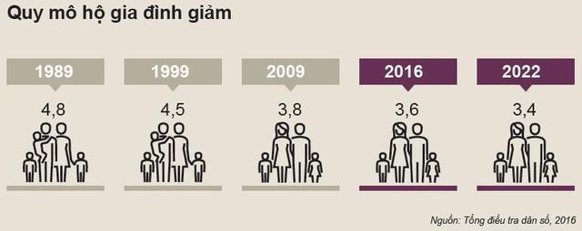 Đây là lý do cho thấy thị trường bất động sản Việt Nam luôn tăng trưởng mạnh trong thời gian tới - Ảnh 2.