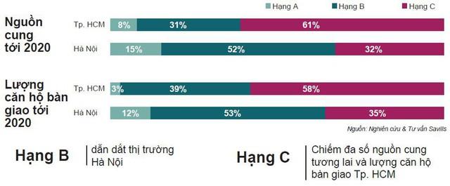 Đây là lý do cho thấy thị trường bất động sản Việt Nam luôn tăng trưởng mạnh trong thời gian tới - Ảnh 7.