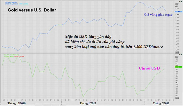 Thị trường ngày 12/2: Giá sắt, thép cao kỷ lục, dầu thô giảm - Ảnh 1.
